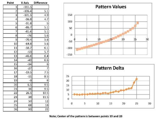 asymmetric-charts1.jpg